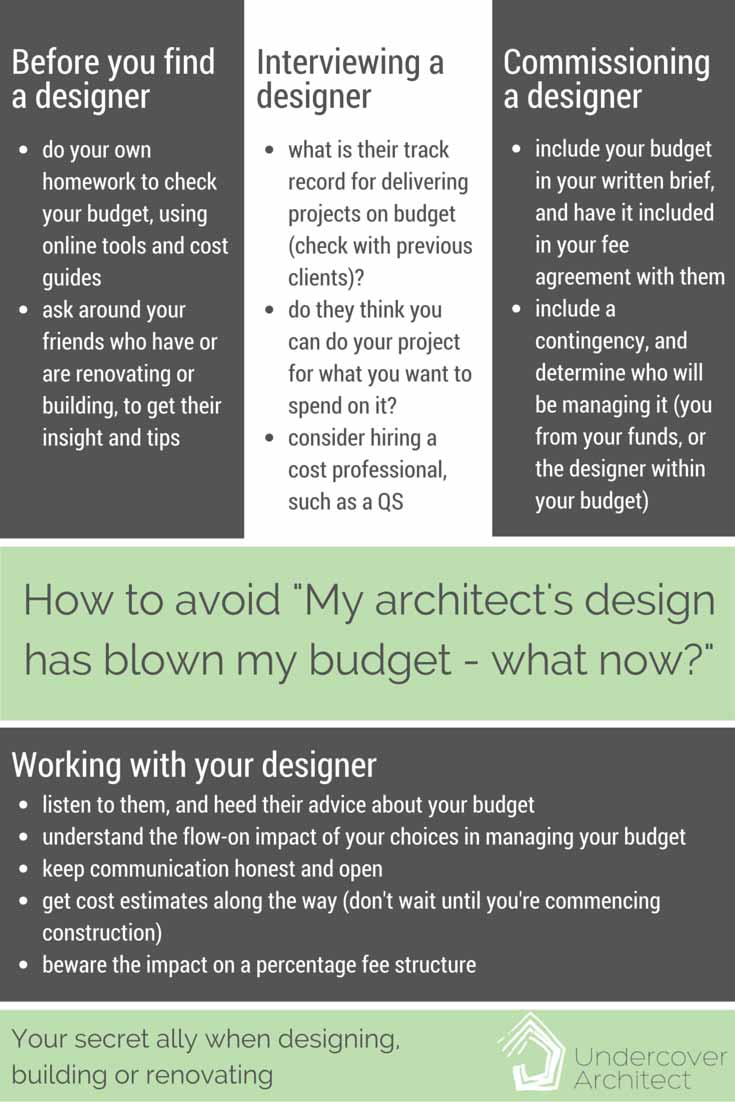 UndercoverArchitect-Avoid-architect-over-budget